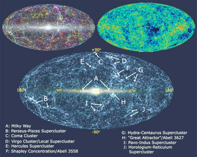 Map of the observable universe (NASA/WMAP) In 1983, Mordehai Milgrom, a physicist at the Weizmann