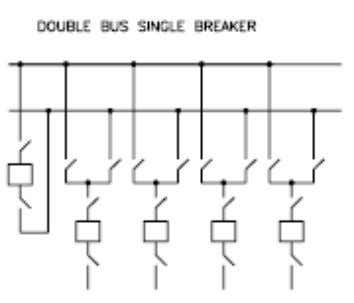 to either bus Complicated switch operation   Complicated relaying   Requires additional switches ABB