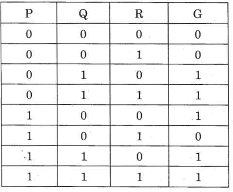 Write the SOP form of a Boolean function G, which is represented in a truth table