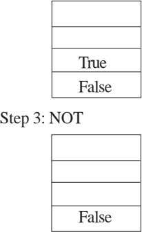 True False Step 3: NOT False