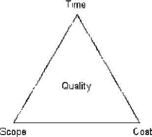 Software Project Ma nagement (CS615) 1. Projects must be delivered on time. 2. Projects must be