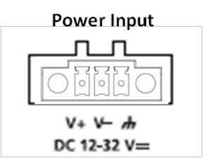 which is located on the 3-pin terminal block connector. STEP 1: Insert the negative/positive DC wire
