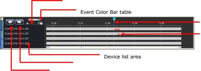 Event Color Bar table Device list area