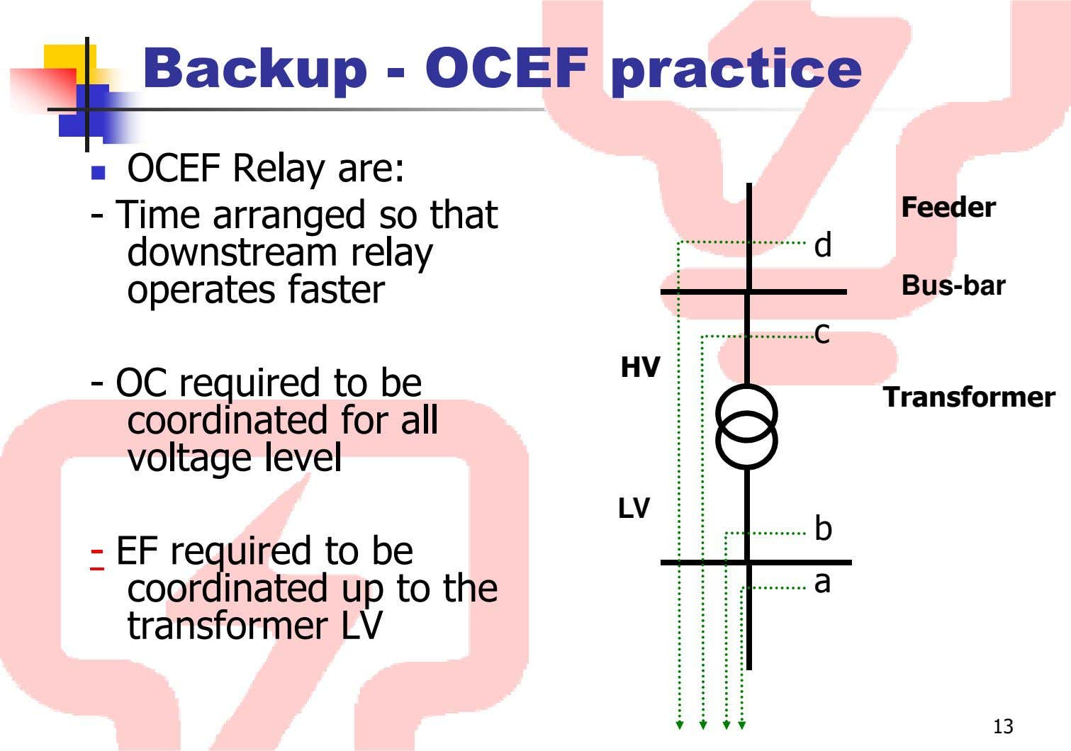 Backup - OCEF practice OCEF Relay are: - Time arranged so that downstream relay operates