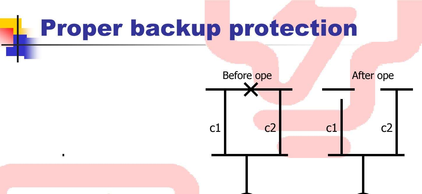 Proper backup protection Before ope After ope c1 c2 c1 c2