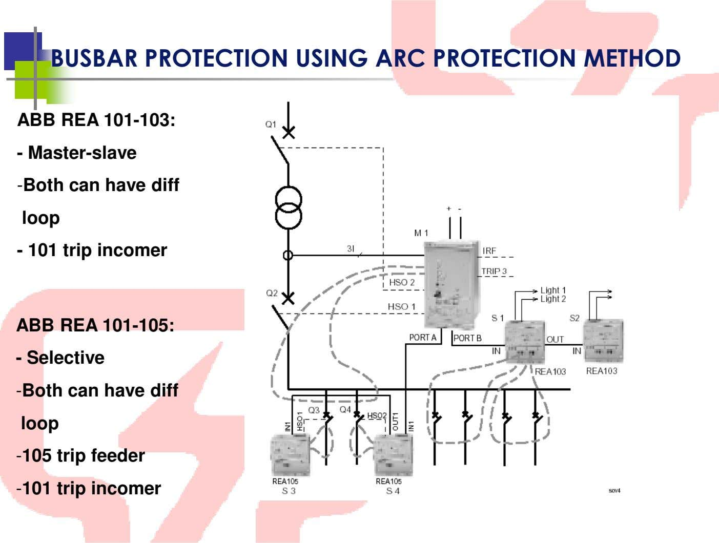 BUSBAR PROTECTION USING ARC PROTECTION METHOD ABB REA 101-103: - Master-slave -Both can have diff