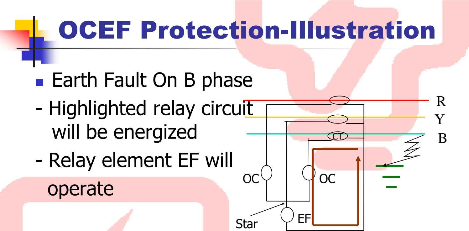 OCEF Protection-Illustration Earth Fault On B phase R - Highlighted relay circuit will be energized