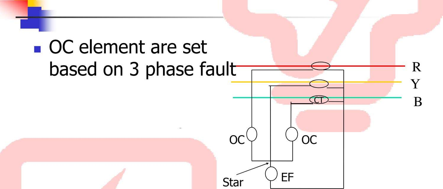 OC element are set based on 3 phase fault R Y - CT B OC