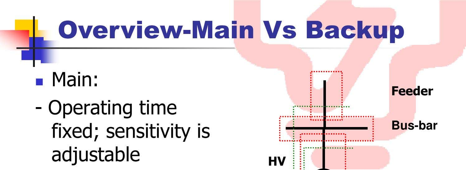 Overview-Main Vs Backup Main: Feeder - Operating time fixed; sensitivity is adjustable Bus-bar HV