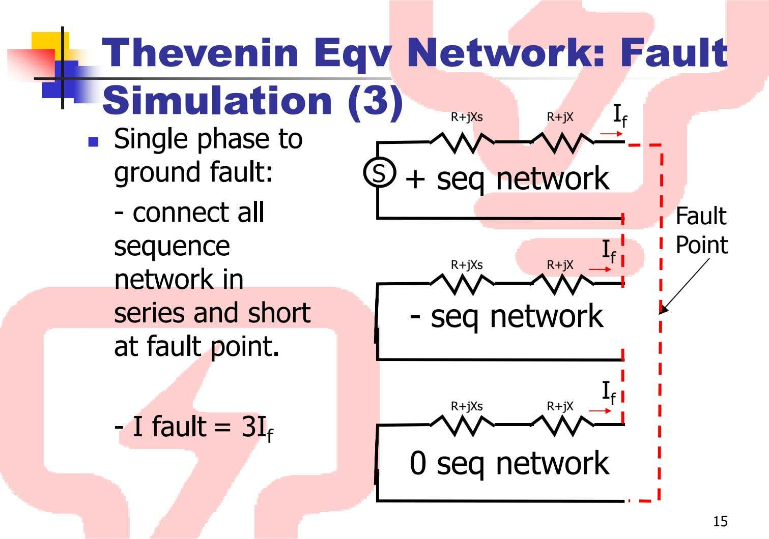 Thevenin Eqv Network: Fault Simulation (3) I R+jXs R+jX f Single phase to ground fault: