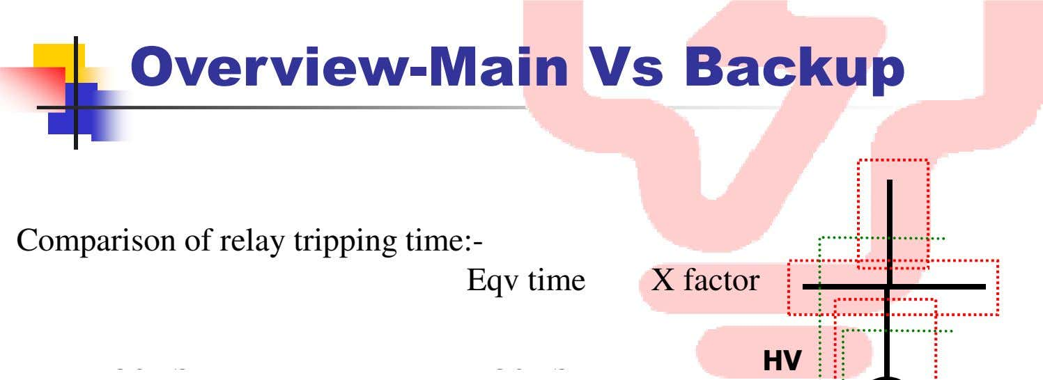 Overview-Main Vs Backup Comparison of relay tripping time:- Eqv time X factor 50mS 1 50mS