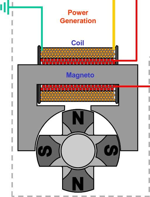 Power Generation Coil Magneto