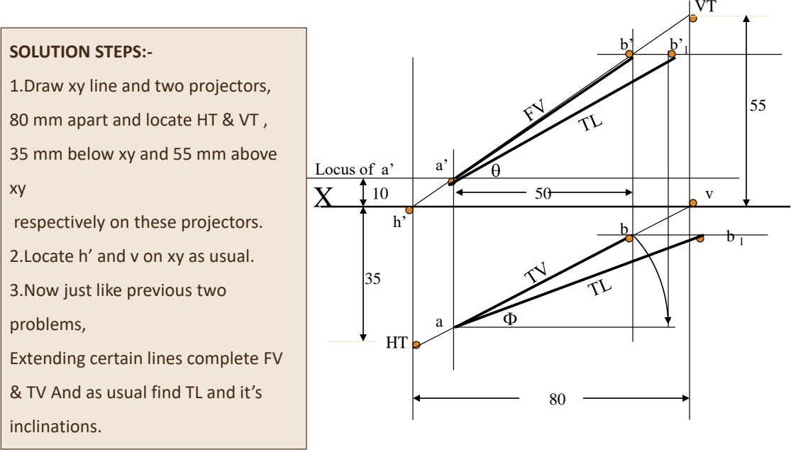 VT b' b' 1 SOLUTION STEPS:- 1.Draw xy line and two projectors, 55 80 mm apart