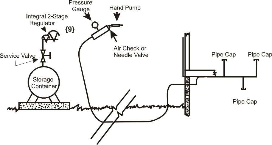 Procedures Used to Pressure Test Propane Piping Figure 3. Example of Integral Two-Stage Piping Diagram 4.2.19
