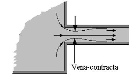 where the jet is smallest is called the VENA CONTRACTA . The coefficient of contraction C