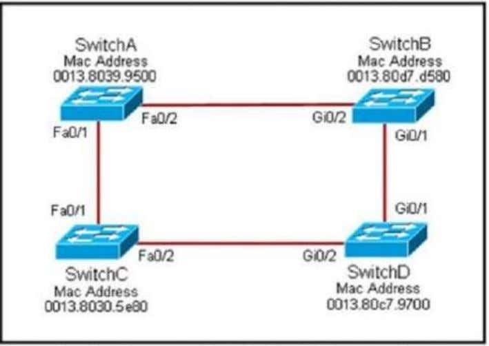 Each of these four switches has been configured with a hostname, as well as being