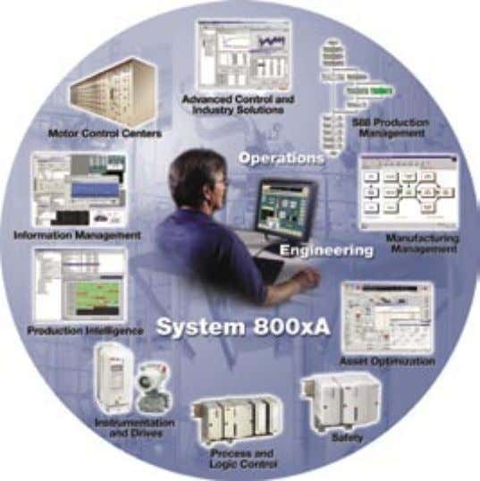 I T System 800xA System Architecture Overview Industrial IT Extended Automation System 800xA extends the