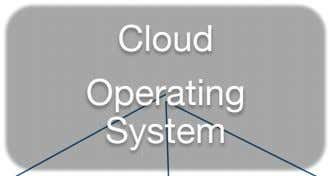 Cloud Operating