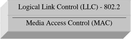 Logical Link Control (LLC) - 802.2 Media Access Control (MAC)