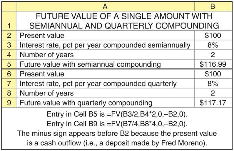 Compounding Interest More Frequently Than Annually (cont.) © 2012 Pearson Education 5-43