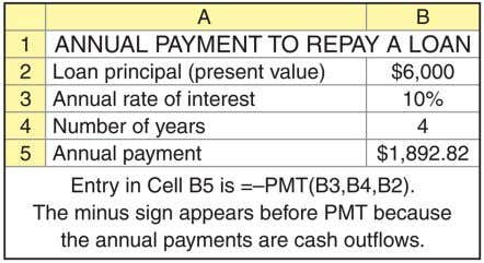 Personal Finance Example (cont.) © 2012 Pearson Education 5-52