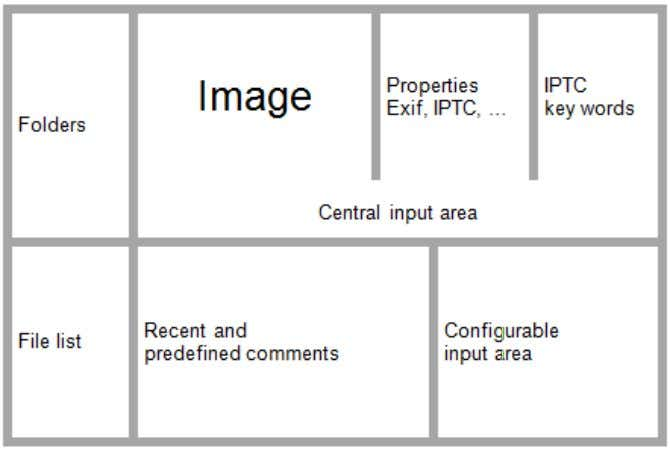 sections: The following diagram identifies the areas: Except for the picture all areas can be shown