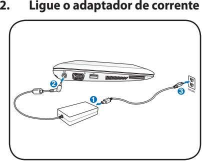 110V-220V 2. Ligue o adaptador de corrente 2 3 1