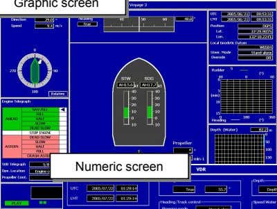 click [Voyage] button in the Menu block. Voyage Grap hic screen Numeric screen Playback Software /