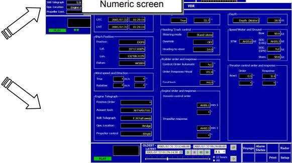 Numeric screen