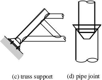 (c) truss support (d) pipe joint