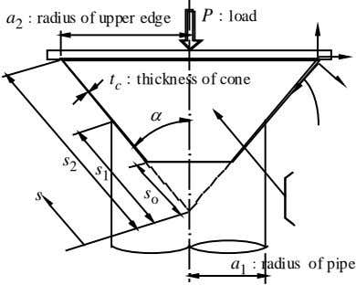 a 2 :radius of upper edge P:load t c :thickness of cone α s 2