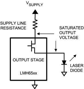 and the circuit layout and should be determined empirically. FIGURE 1. Output Configuration THERMAL General The