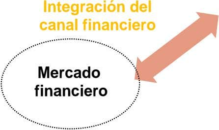 Integración del canal financiero Mercado financiero