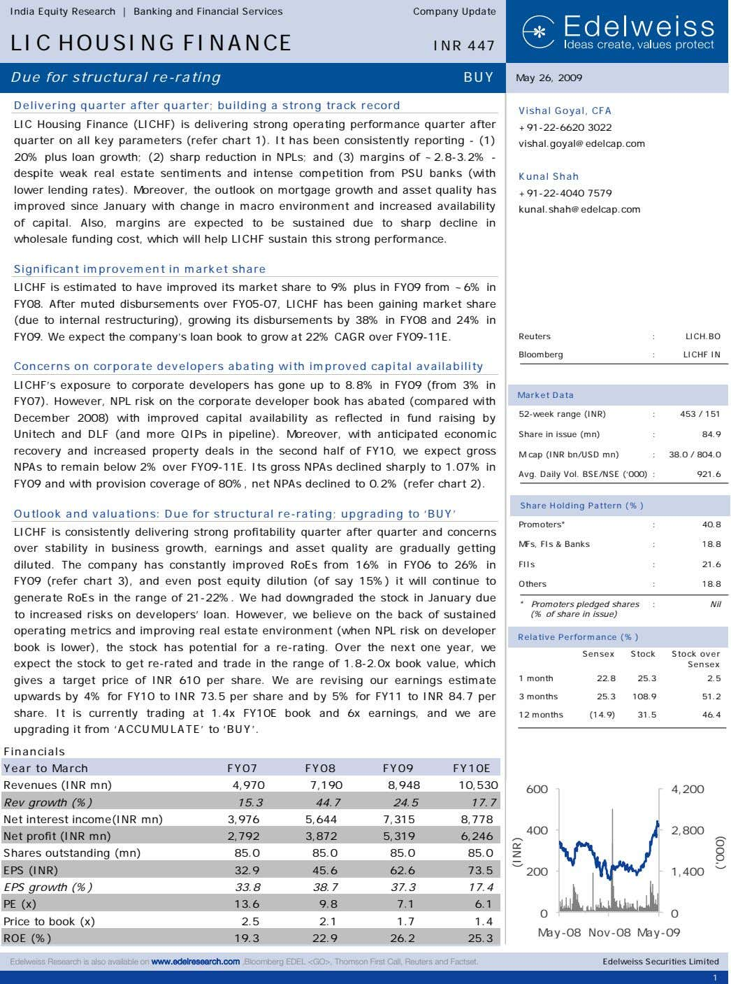 ` India Equity Research | Banking and Financial Services Company Update LIC HOUSING FINANCE INR