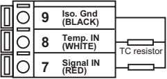 Iso. Gnd 9 (BLACK) Temp. IN 8 (WHITE) TC resistor Signal IN 7 (RED)