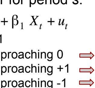t is correlated with the error for period s . ● ● -1< ρ <1 ○