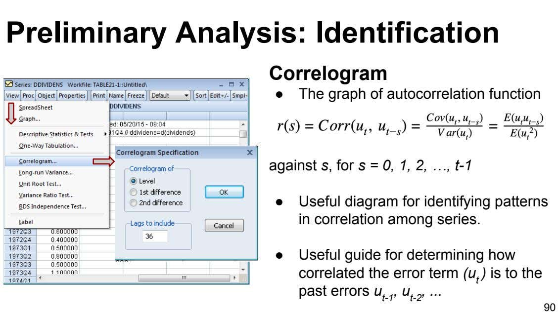 Preliminary Analysis: Identification Correlogram ● The graph of autocorrelation function against s, for s =