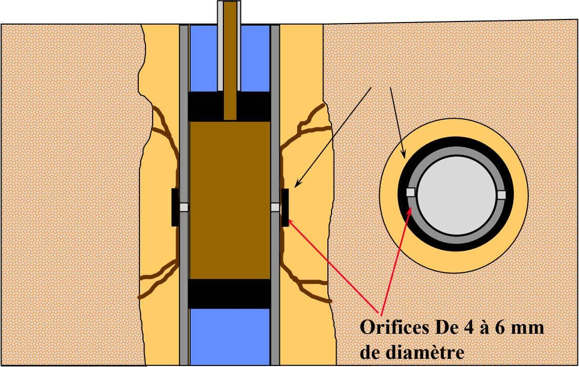 Orifices De 4 à 6 mm de diamètre