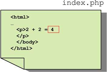 index.php <html> … <p>2 + 2 = 4 </p> </body> </html>