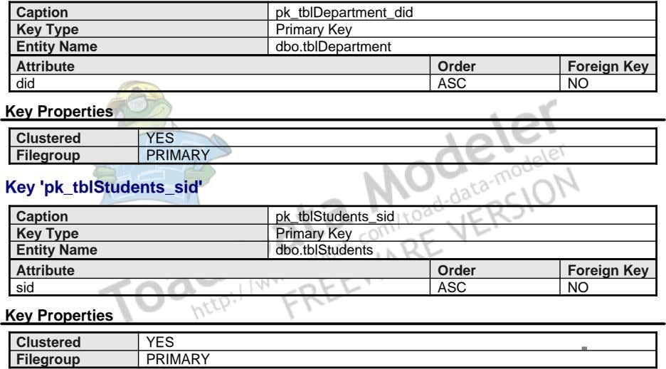 Caption pk_tblDepartment_did Key Type Primary Key Entity Name dbo.tblDepartment Attribute Order Foreign Key did