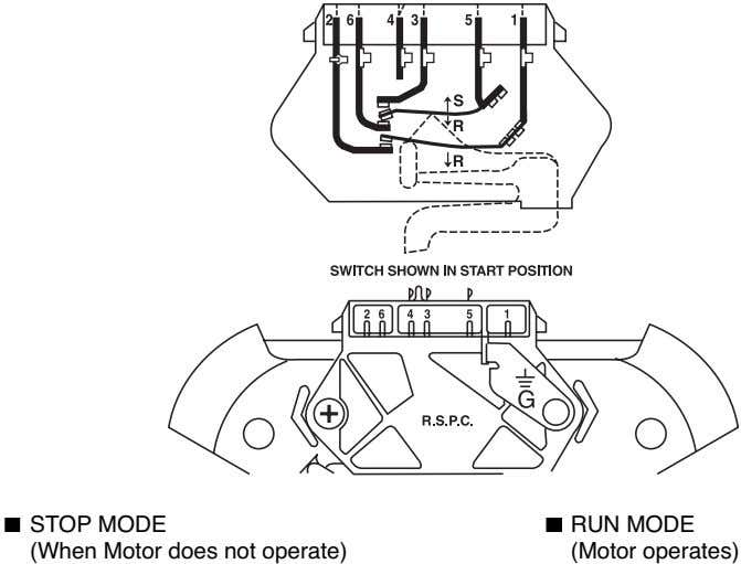 STOP MODE (When Motor does not operate) RUN MODE (Motor operates)