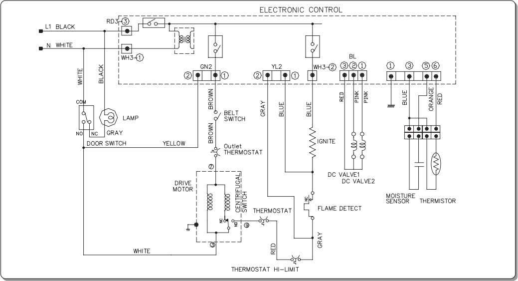 8 WIRING DIAGRAM ELECTRIC DRYER WIRING DIAGAM GAS DRYER WIRING DIAGAM 15