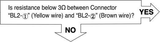 "Is resistance below 3Ω between Connector YES ""BL2- "" (Yellow wire) and ""BL2- "" (Brown"