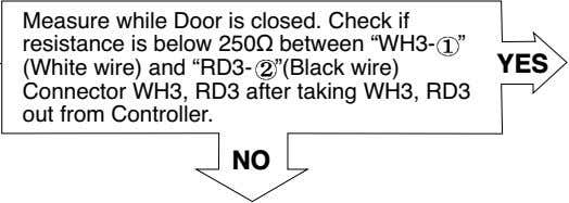 "Measure while Door is closed. Check if resistance is below 250Ω between ""WH3- "" (White"