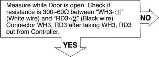 "Measure while Door is open. Check if resistance is 300~60Ω between ""WH3- "" (White wire)"