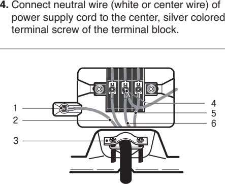 4. Connect neutral wire (white or center wire) of power supply cord to the center,