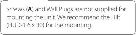 Screws (A) and Wall Plugs are not supplied for mounting the unit. We recommend the