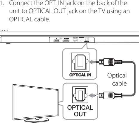 1. Connect the OPT. IN jack on the back of the unit to OPTICAL OUT