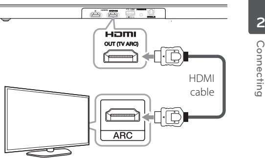 2 HDMI Connecting cable
