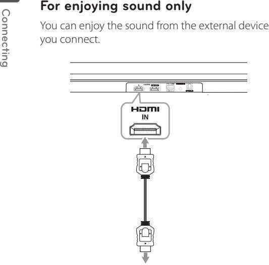For enjoying sound only You can enjoy the sound from the external device you connect.
